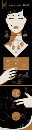 MGallerySurvey_Infographie.jpg